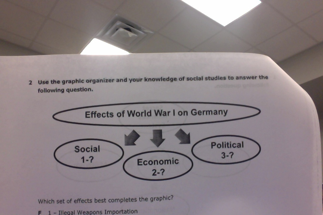 history 1302 exam 2