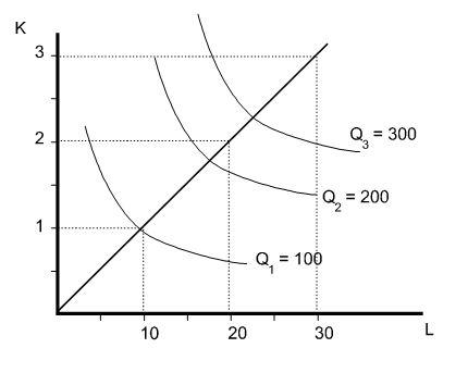 quiz 1 microeconomics