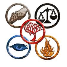 Which Divergent Faction Would You Be In?