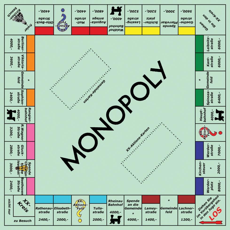 Monopoly Felder