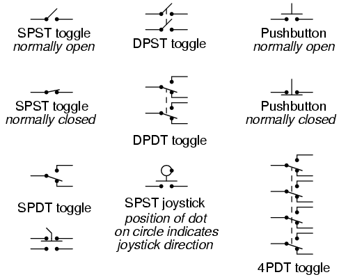 Push On Switch Symbol on 3 position toggle switch diagram