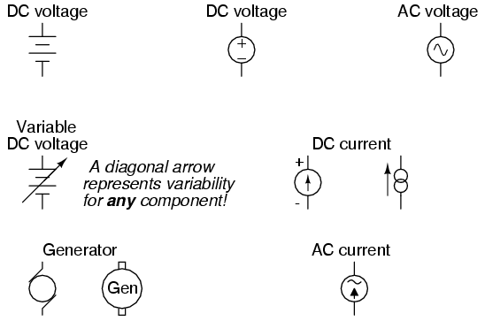 The Complete Introduction to Electronics - Proprofs