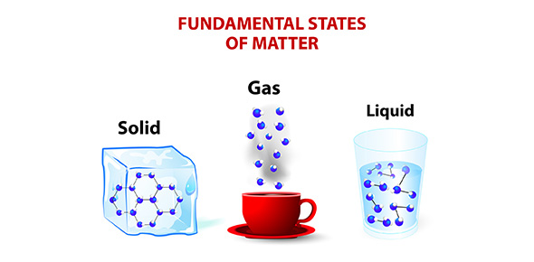 Characteristic of Matter