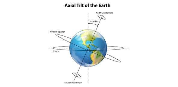 Earth Science Quizzes & Trivia