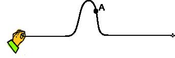 Waves On A String Postlab Quiz