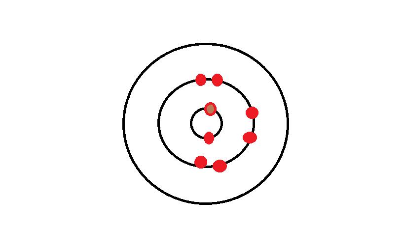 Oxygen Oxygen Bohr Model