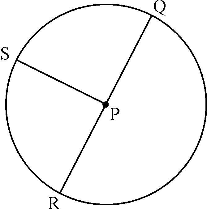 Identify Circles Picture Quiz