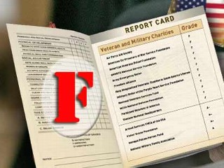 F Report Card F on a report  F Report Card