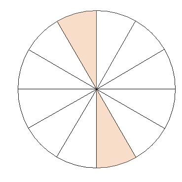 Shaded Fraction Circles http://www.pic2fly.com/Shaded+Fraction+Circles ...