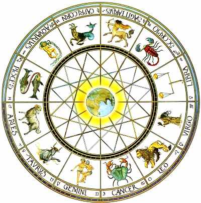 Signs Of The Zodiac Quiz 1