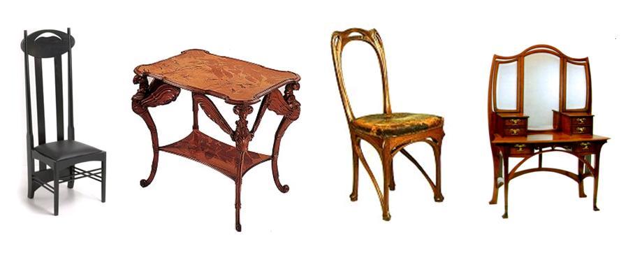 Historia Del Diseño Industrial - Tema 2. Art Nouveau - ProProfs Quiz
