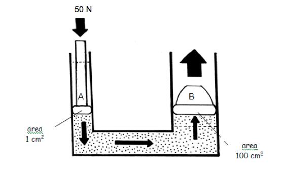 simple lift diagram pressure - proprofs quiz