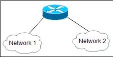 CCNA 1 chapter 3