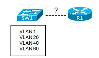 how to set vlan name conmand
