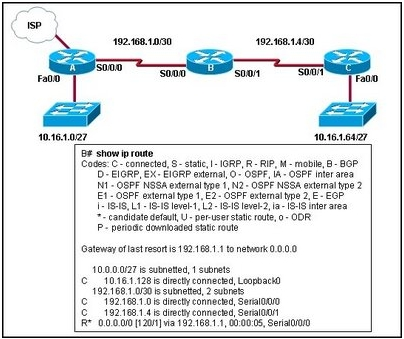 CCNA chapter #5
