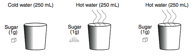 Dissolving Sugar in Tea Sugar Dissolving in Water