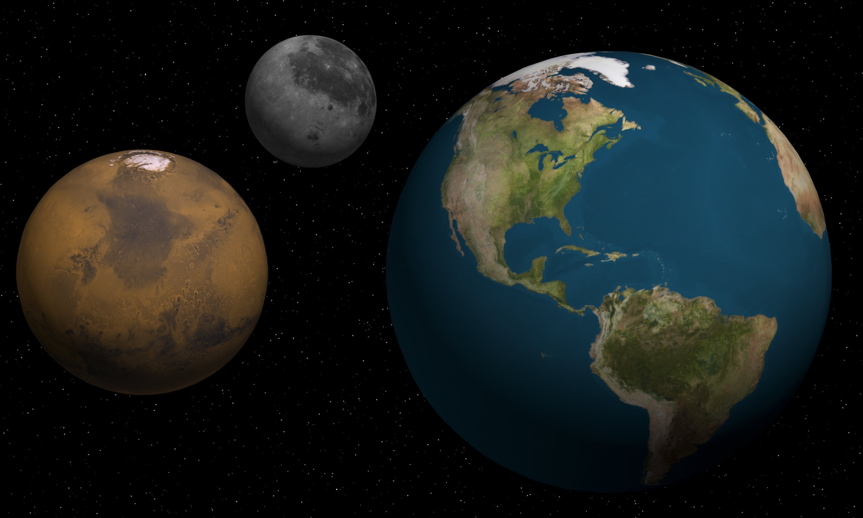 Earth Sun Moon Proprofs Quiz
