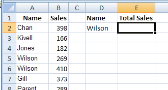 Total Sales Calculation