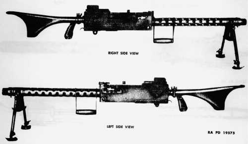 Trivia Quiz: Can You Identify The Rifle?