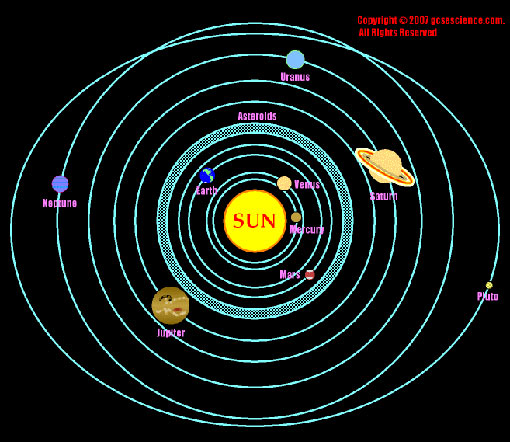 unique characteristics of planets - photo #25