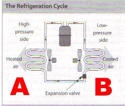 Refrigeration Basics Quiz Questions 5 HVAC Certification