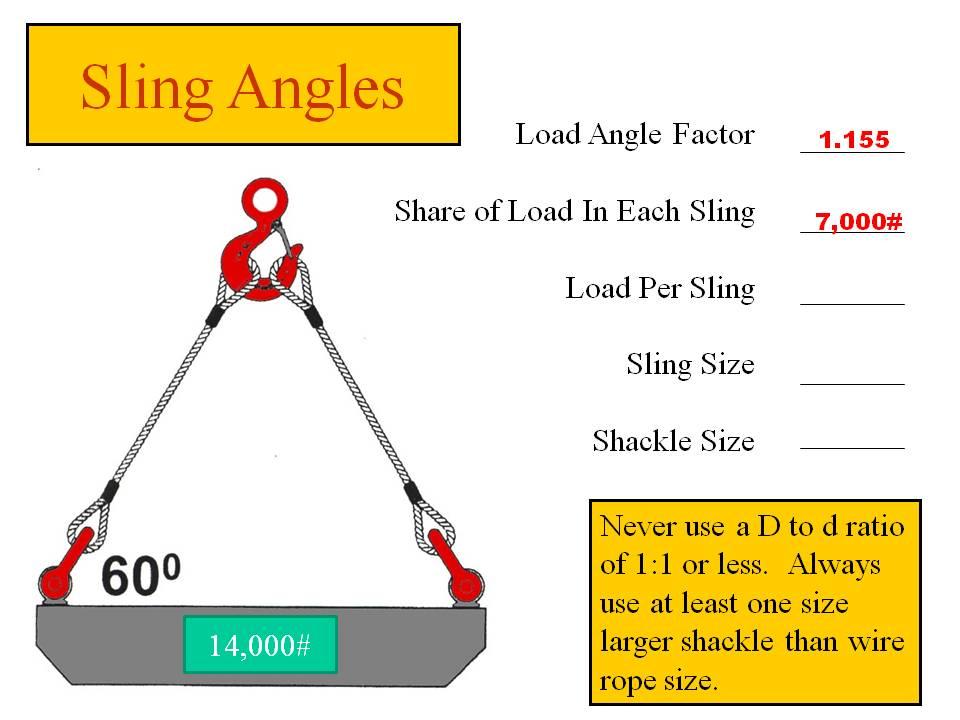 Rope Load Calculator