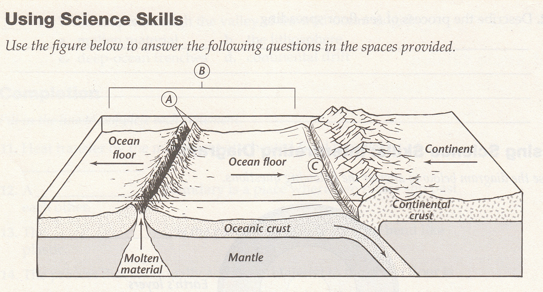 Earth Layers And Plate Tectonics Quiz