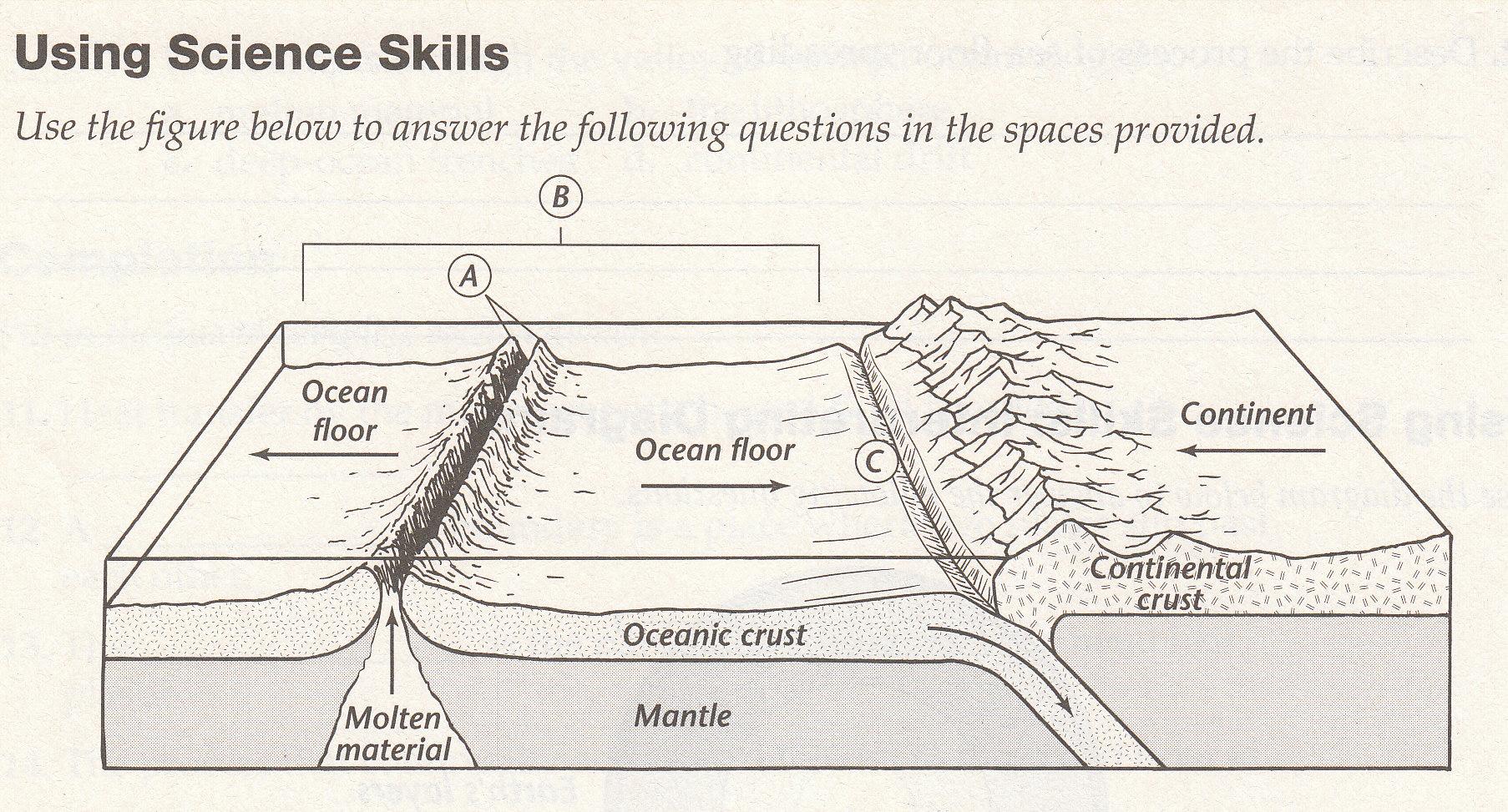 plate tectonics quizzes trivia questions answers proprofs quizzes. Black Bedroom Furniture Sets. Home Design Ideas