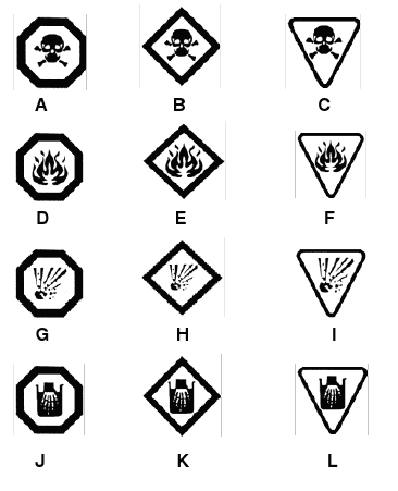 Science Safety Symbols Worksheet Free Worksheets Library ...