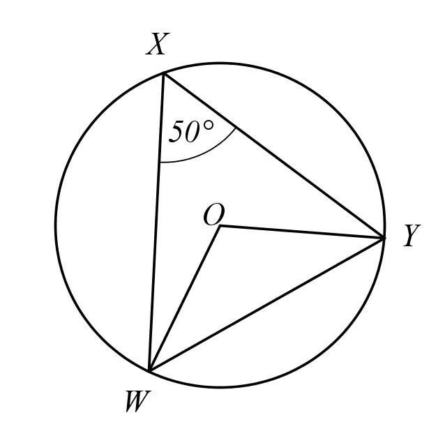 circle theorem review
