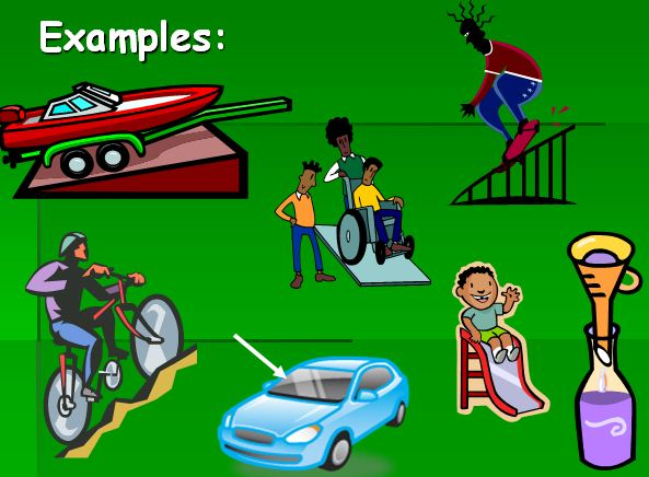 Examples Of Inclined Planes At School The pictures are examples of