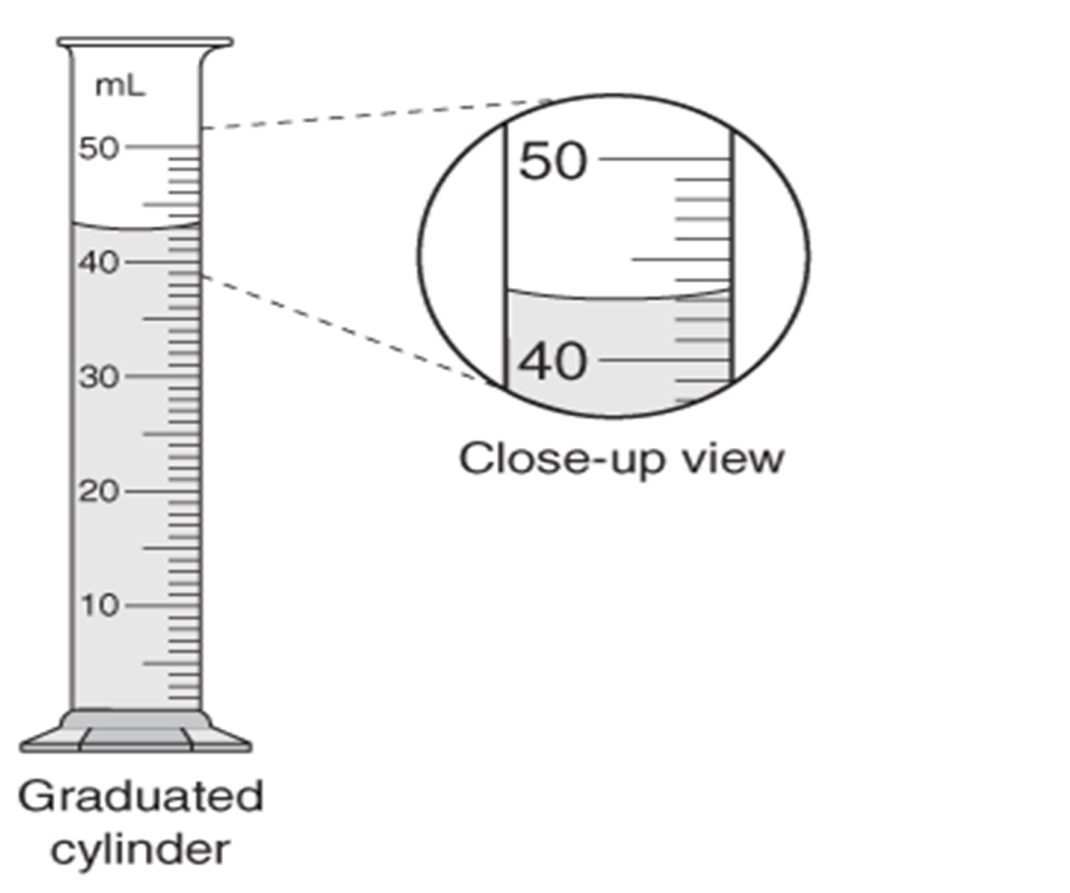 Graduated cylinder worksheet answers