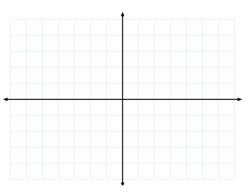 how to find ditance on line segment