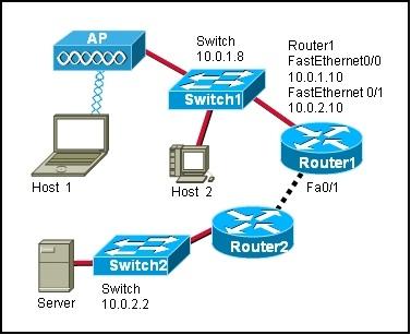 Cambiar la configuración de TCP/IP (IPV6)