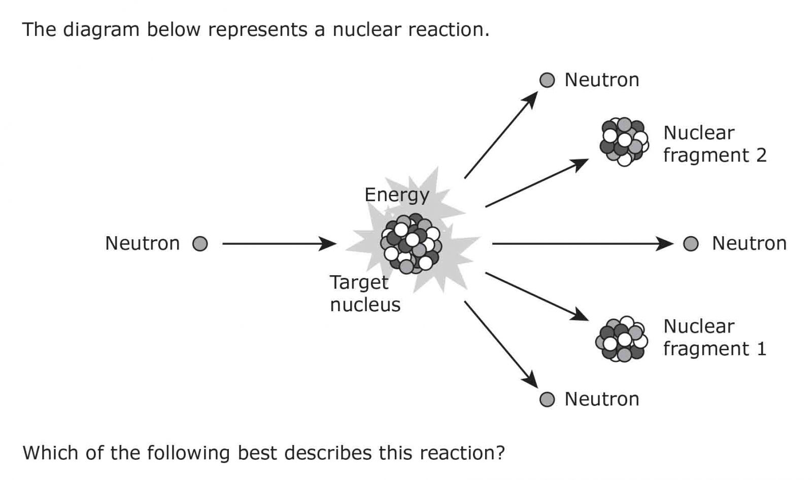 Img srcapickeditorimagesstaar eoc testchem 12g a a nuclear fission is occurring because a nucleus is being split into smaller nuclei b nuclear fusion is occurring because many smaller nuclei are being pooptronica Image collections