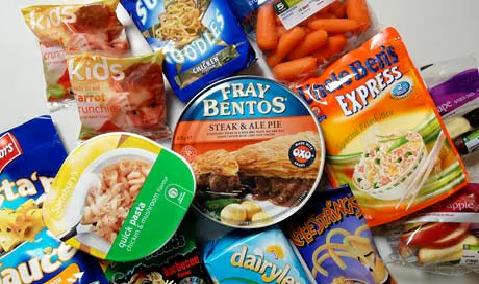 Food Trends- Food Technology - ProProfs Quiz