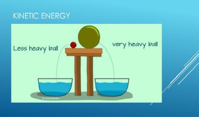 Potential & Kinetic Energy Quiz - ProProfs Quiz