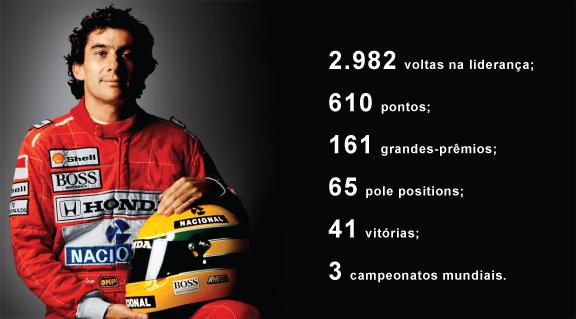P E P The Ayrton Senna Institute Proprofs Quiz