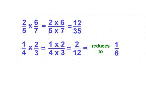 The Ultimate 9th Grade Math Quiz - ProProfs Quiz