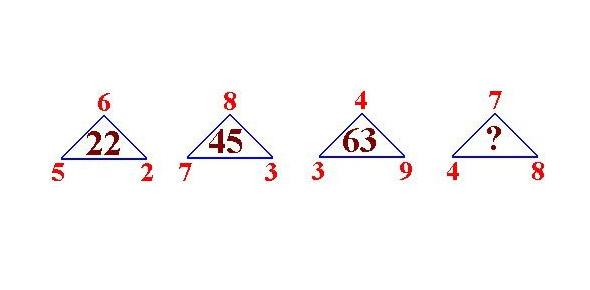 World's Best IQ Test! - ProProfs Quiz