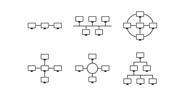 Which network topology requires terminators? - ProProfs