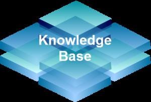 Let your knowledgebase speak multiple languages!