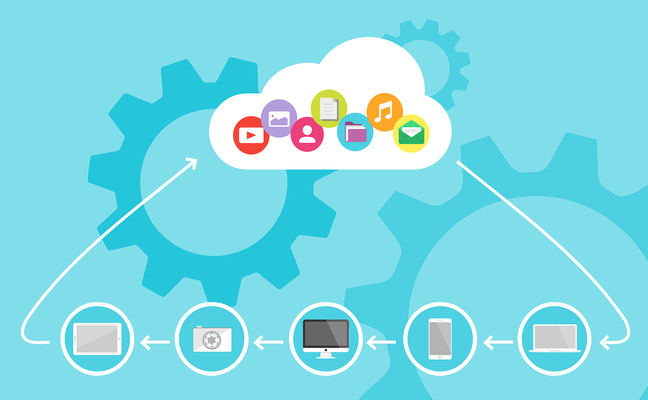 Cloud Storage - Trends in Knowledge base