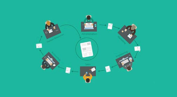 Business Needs an Enterprise Wiki