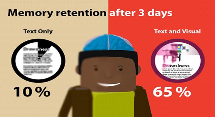 higher information retention - corporate training