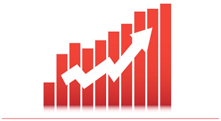Return on Investment - Corporate Training
