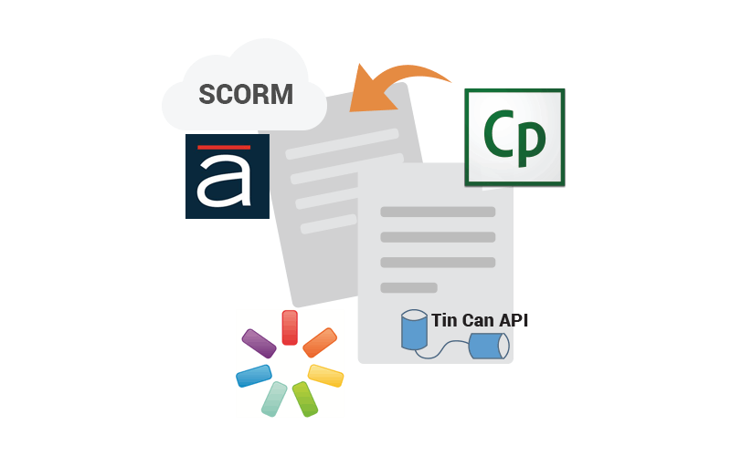 Tin Can and SCORM Compliant LMS