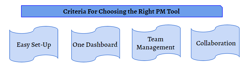 Choosing the Right Project Management Software