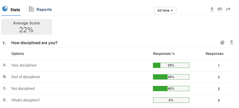 view-status-scored-survey