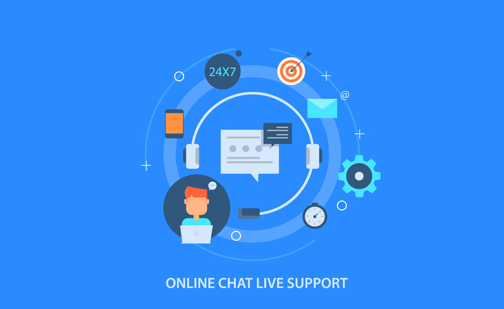 how does live chat work on websites